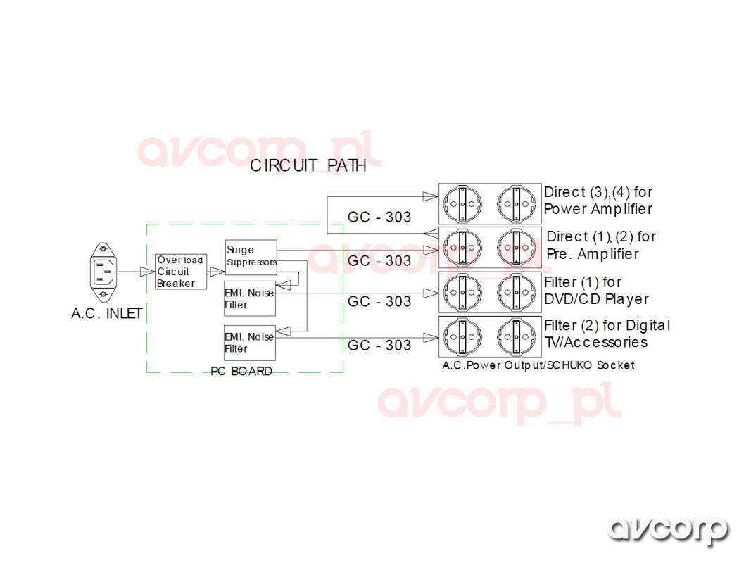 Furutech E Tp80e Power Terminal Supply Mains Blocks Our Audio Noise Filter Circuit Brands Manufacturers Site Map Avcorp Hi Fi End