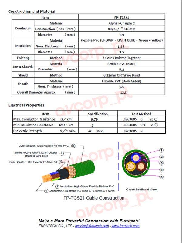 Furutech Alpha Pc Triple Fp S35tc Tcs31 Fi 48r Fi E48r